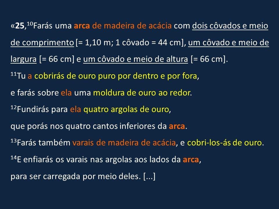 «25,10Farás uma arca de madeira de acácia com dois côvados e meio de comprimento [= 1,10 m; 1 côvado = 44 cm], um côvado e meio de largura [= 66 cm] e um côvado e meio de altura [= 66 cm].